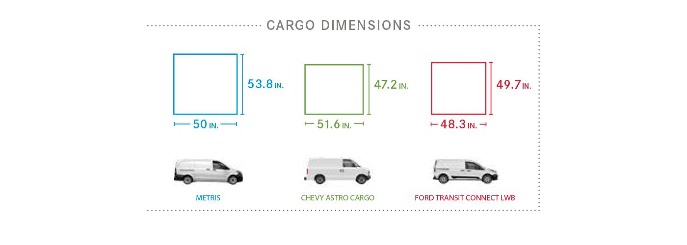 metris-cargo-dimensions
