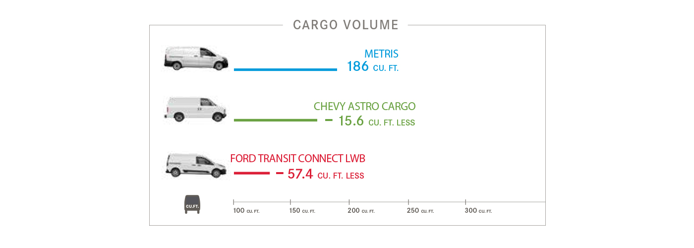 metris-cargo-volume