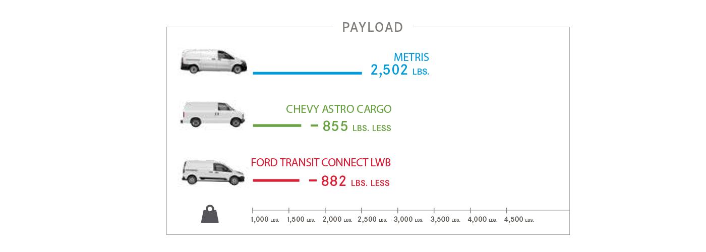 metris-payload