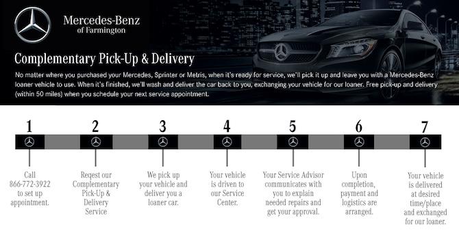 service-timeline-bg-all